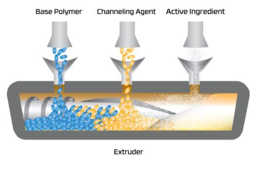 cinta de polímero activo