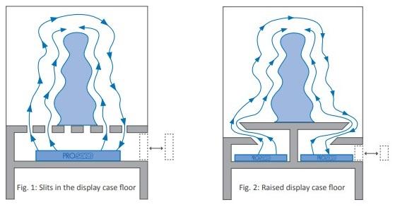 moisture stabilizers